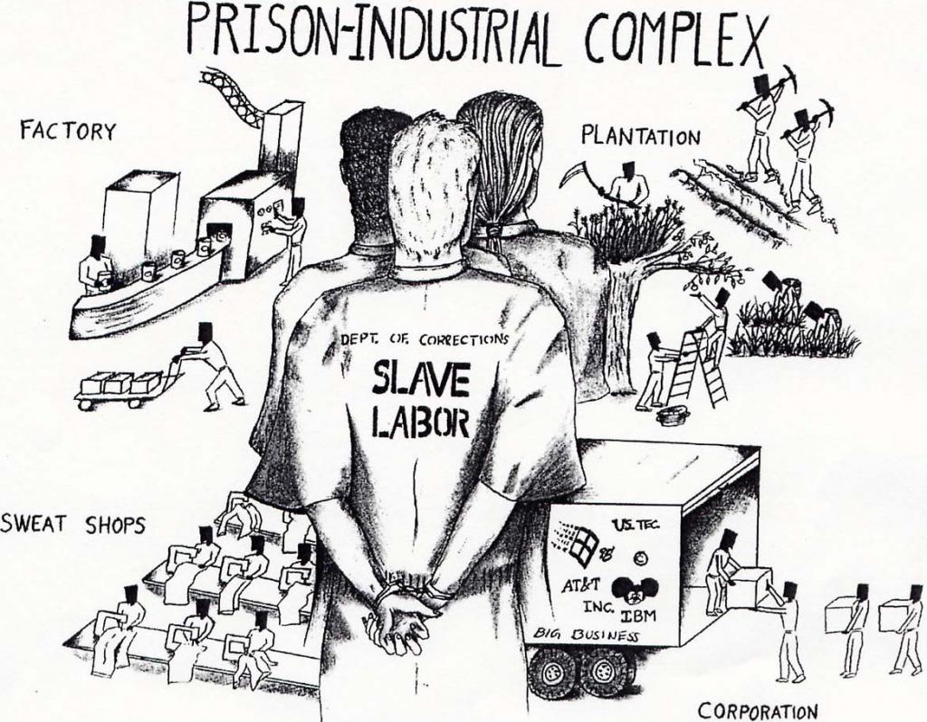 Prison_Industrial_Complex_Small